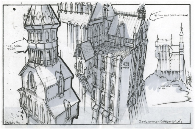 The Arkham Asylumback in the day this was all you needed to have to get a approval to build a model,,,sometimes!