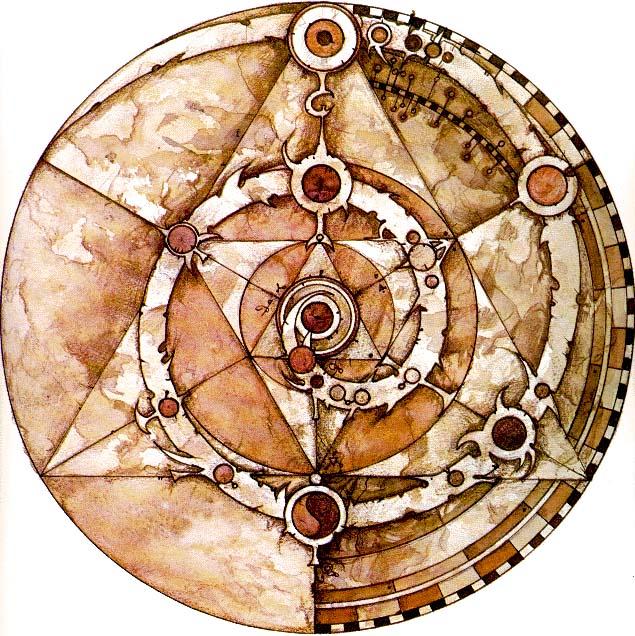 Froud's Spiral
